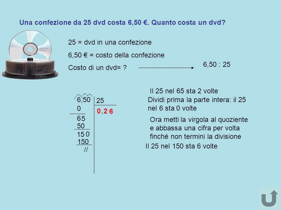 Una confezione da 25 dvd costa 6,50 €. Quanto costa un dvd? 25 = dvd in una confezione 6,50 € = costo della confezione Costo di un dvd= ? 6,50 : 25 25