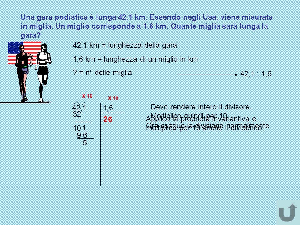 Una gara podistica è lunga 42,1 km. Essendo negli Usa, viene misurata in miglia. Un miglio corrisponde a 1,6 km. Quante miglia sarà lunga la gara? 42,