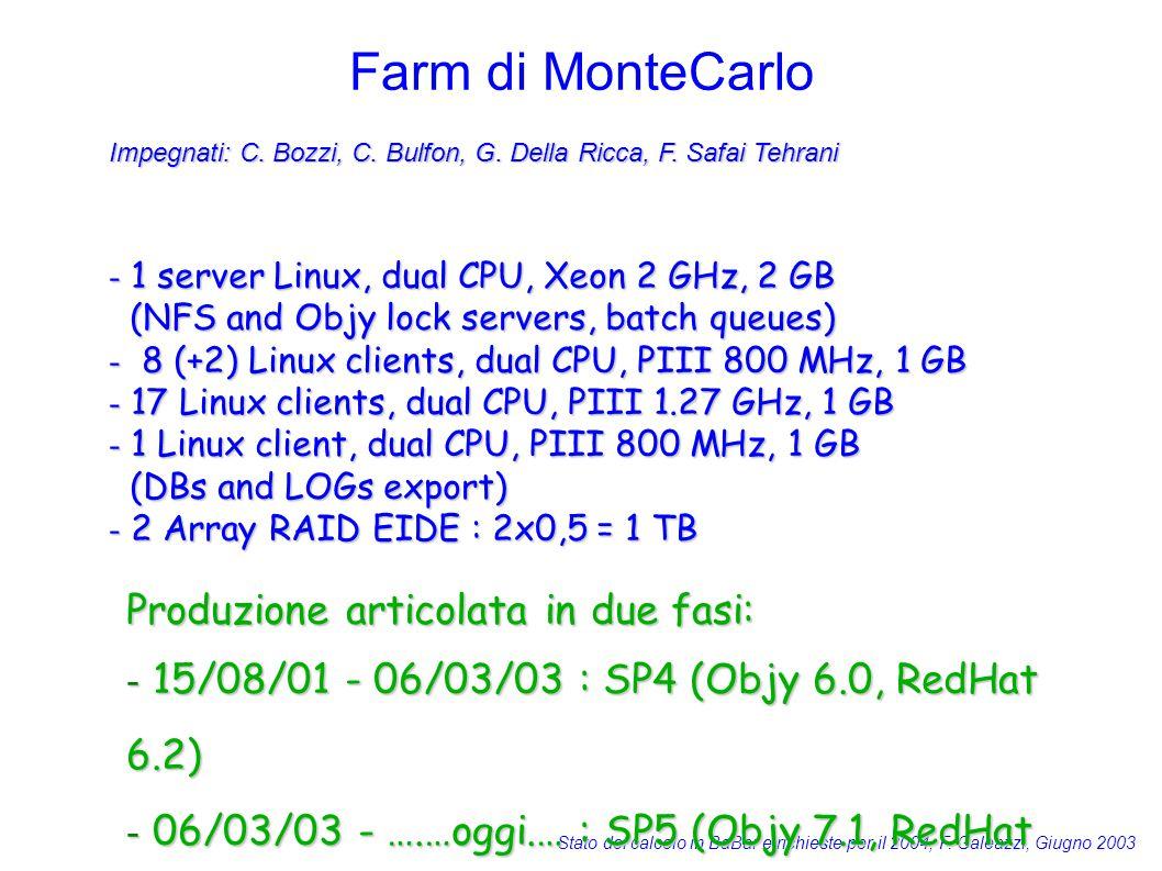 Stato del calcolo in BaBar e richieste per il 2004, F. Galeazzi, Giugno 2003 Farm di MonteCarlo Impegnati: C. Bozzi, C. Bulfon, G. Della Ricca, F. Saf