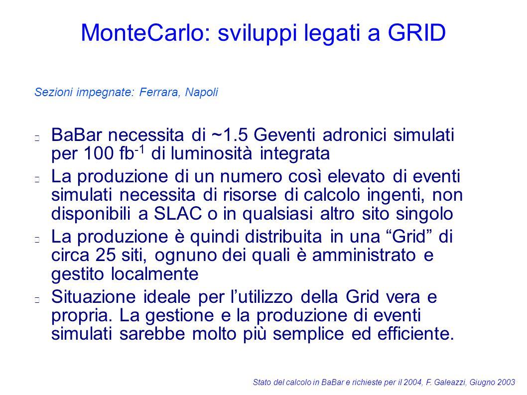 Stato del calcolo in BaBar e richieste per il 2004, F. Galeazzi, Giugno 2003 MonteCarlo: sviluppi legati a GRID Sezioni impegnate: Ferrara, Napoli BaB