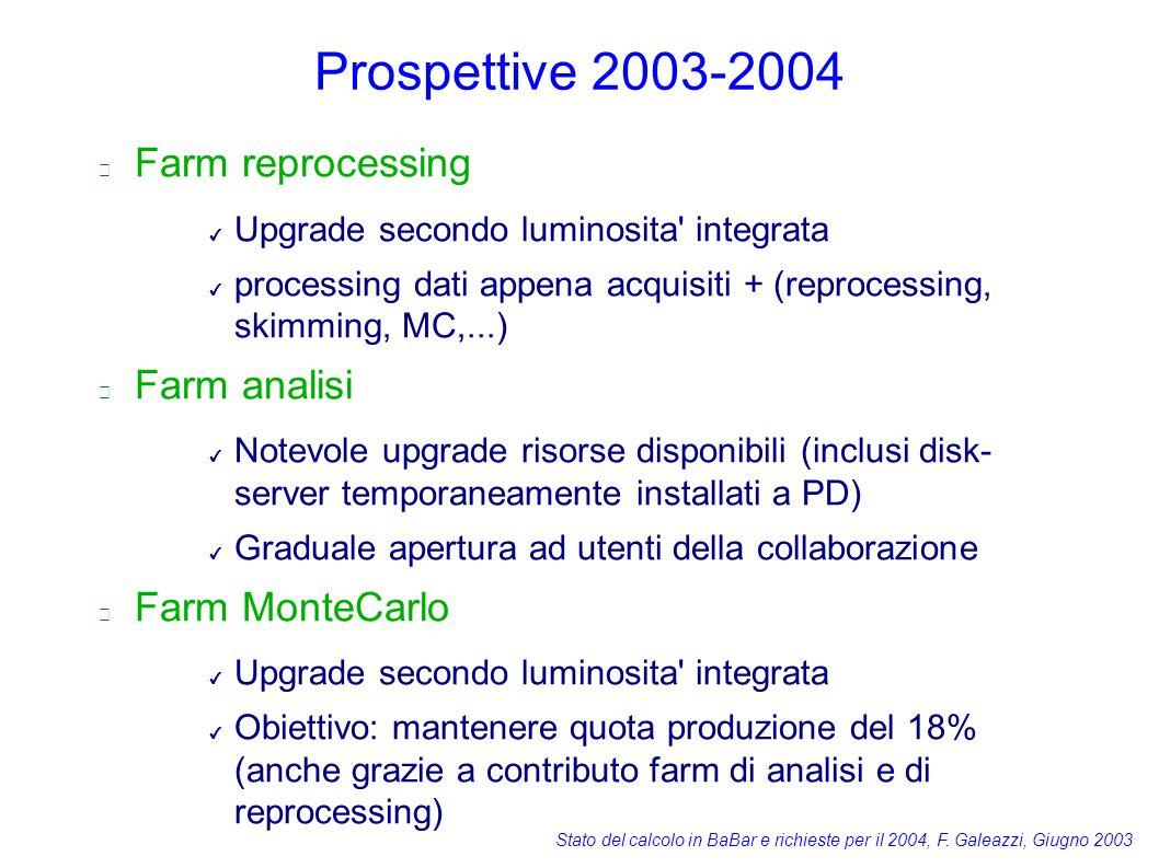 Stato del calcolo in BaBar e richieste per il 2004, F. Galeazzi, Giugno 2003 Prospettive 2003-2004 Farm reprocessing ✔ Upgrade secondo luminosita' int