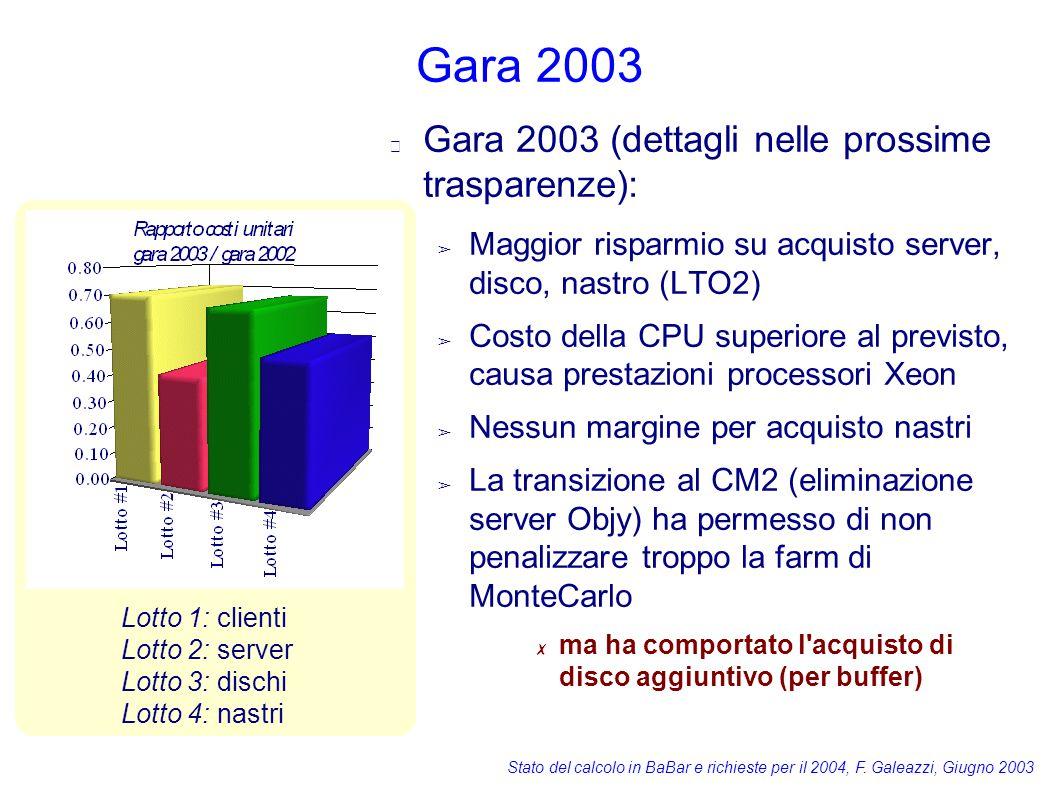 Stato del calcolo in BaBar e richieste per il 2004, F. Galeazzi, Giugno 2003 Gara 2003 Lotto 1: clienti Lotto 2: server Lotto 3: dischi Lotto 4: nastr