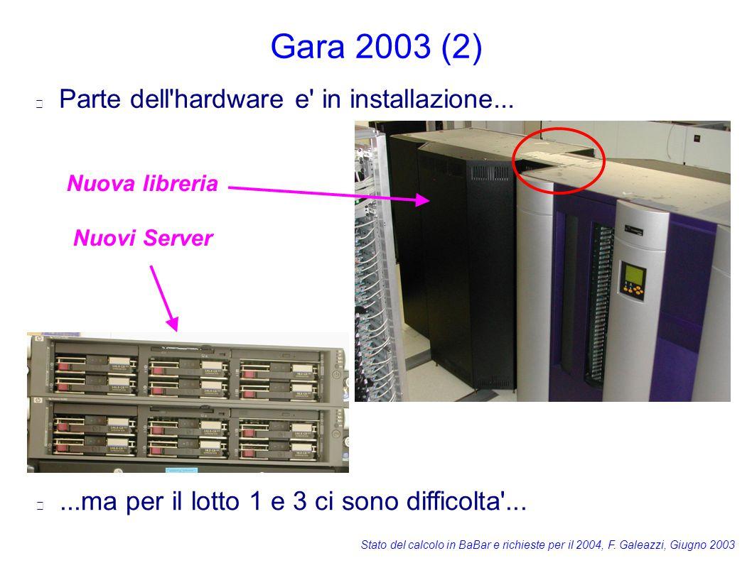 Stato del calcolo in BaBar e richieste per il 2004, F. Galeazzi, Giugno 2003 Gara 2003 (2) Parte dell'hardware e' in installazione......ma per il lott