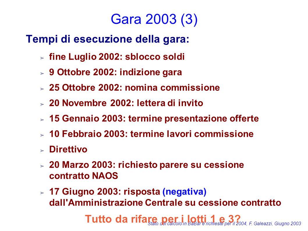 Stato del calcolo in BaBar e richieste per il 2004, F. Galeazzi, Giugno 2003 Gara 2003 (3) Tempi di esecuzione della gara: ➢ fine Luglio 2002: sblocco