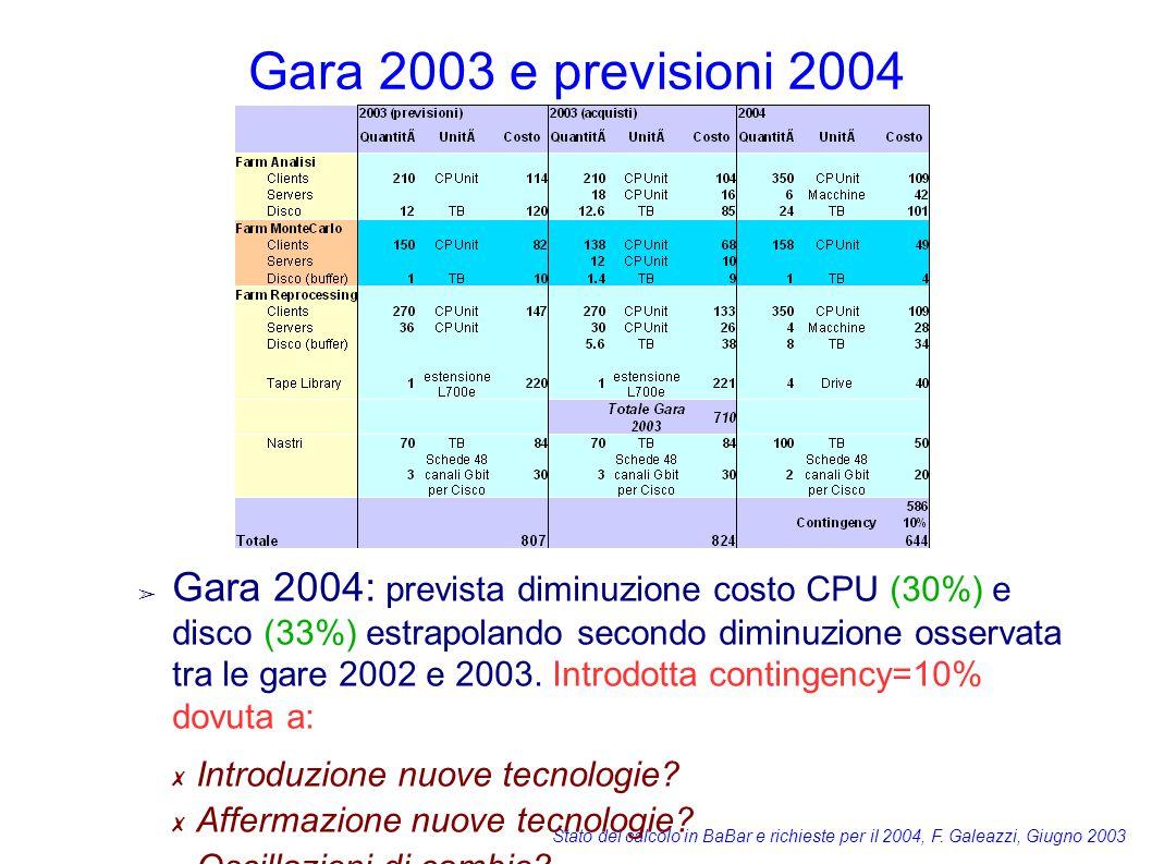 Stato del calcolo in BaBar e richieste per il 2004, F. Galeazzi, Giugno 2003 Gara 2003 e previsioni 2004 ➢ Gara 2004: prevista diminuzione costo CPU (