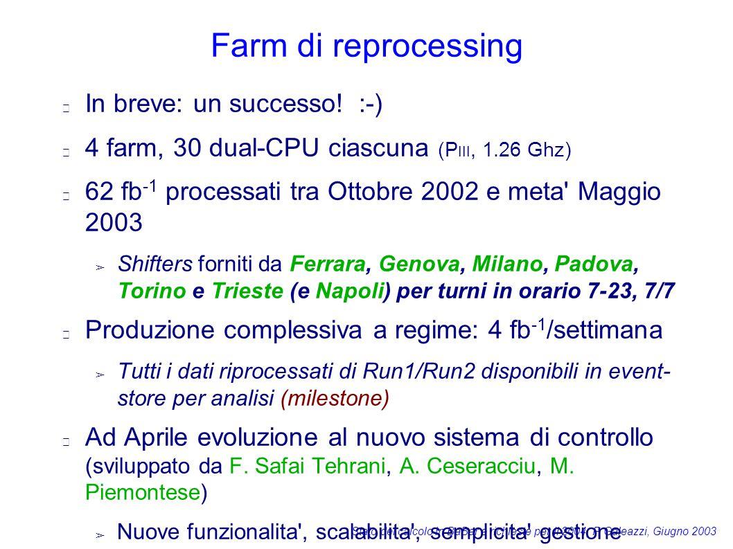 Stato del calcolo in BaBar e richieste per il 2004, F. Galeazzi, Giugno 2003 Farm di reprocessing In breve: un successo! :-) 4 farm, 30 dual-CPU ciasc