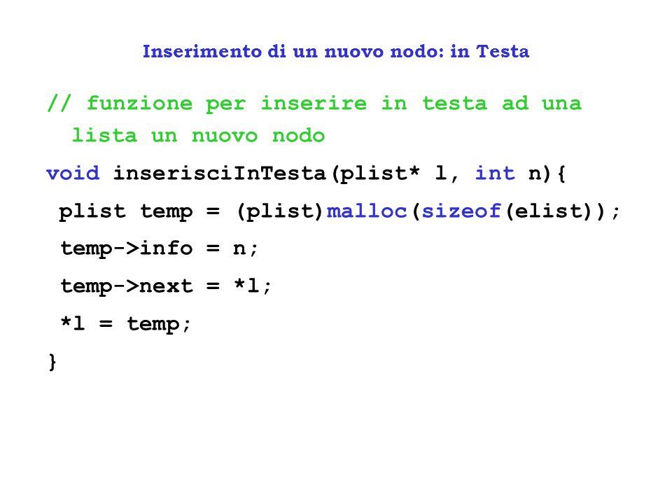 // funzione per inserire in testa ad una lista un nuovo nodo void inserisciInTesta(plist* l, int n){ plist temp = (plist)malloc(sizeof(elist)); temp->