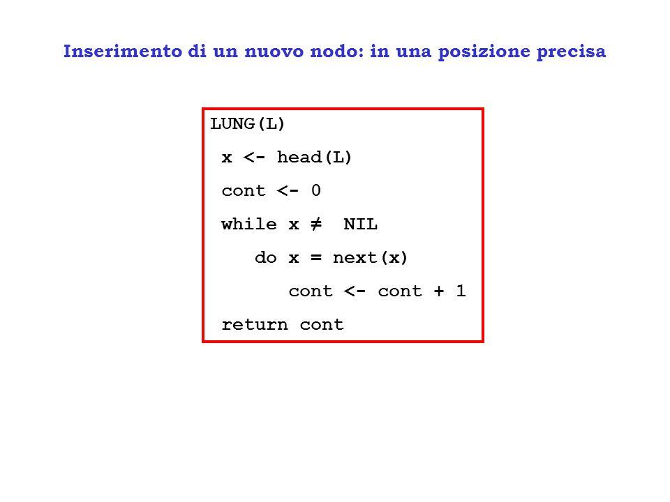Inserimento di un nuovo nodo: in una posizione precisa LUNG(L) x <- head(L) cont <- 0 while x ≠ NIL do x = next(x) cont <- cont + 1 return cont