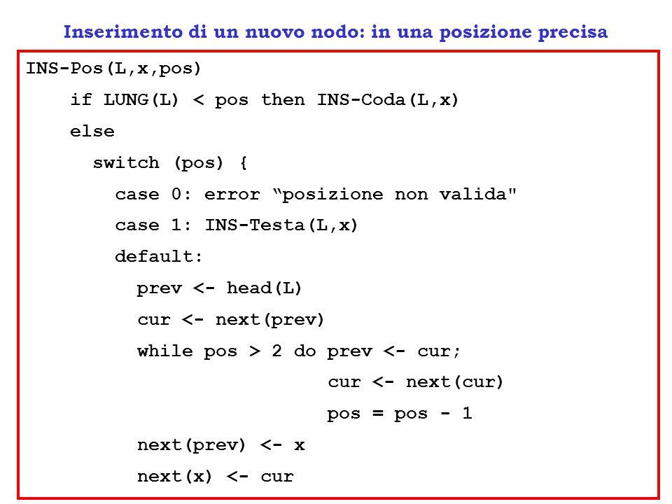 """INS-Pos(L,x,pos) if LUNG(L) < pos then INS-Coda(L,x) else switch (pos) { case 0: error """"posizione non valida"""