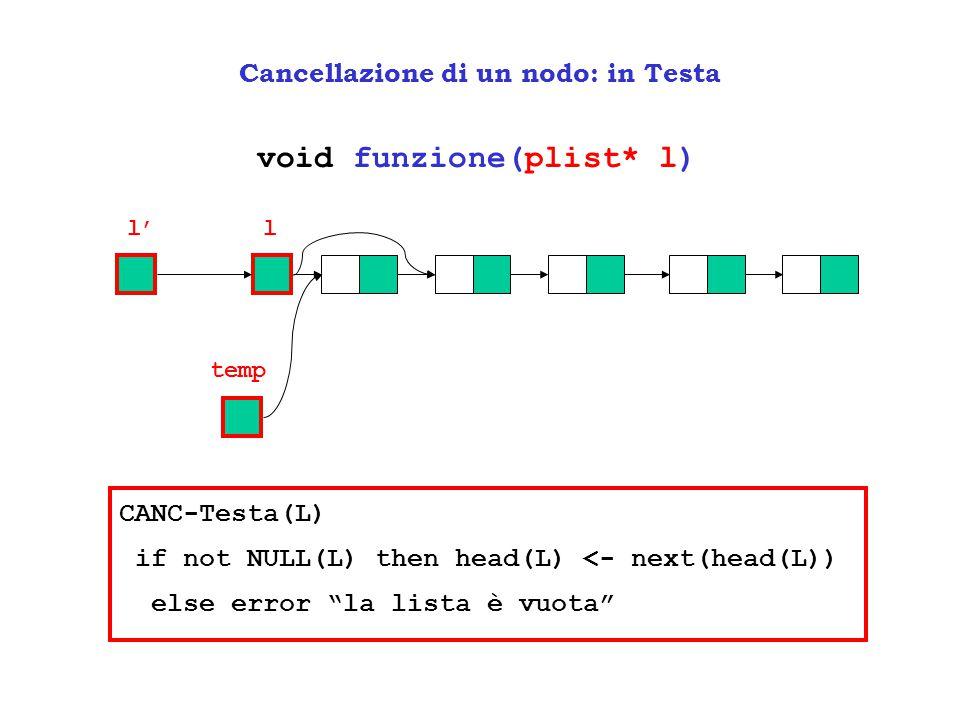 """Cancellazione di un nodo: in Testa void funzione(plist* l) ll' temp CANC-Testa(L) if not NULL(L) then head(L) <- next(head(L)) else error """"la lista è"""