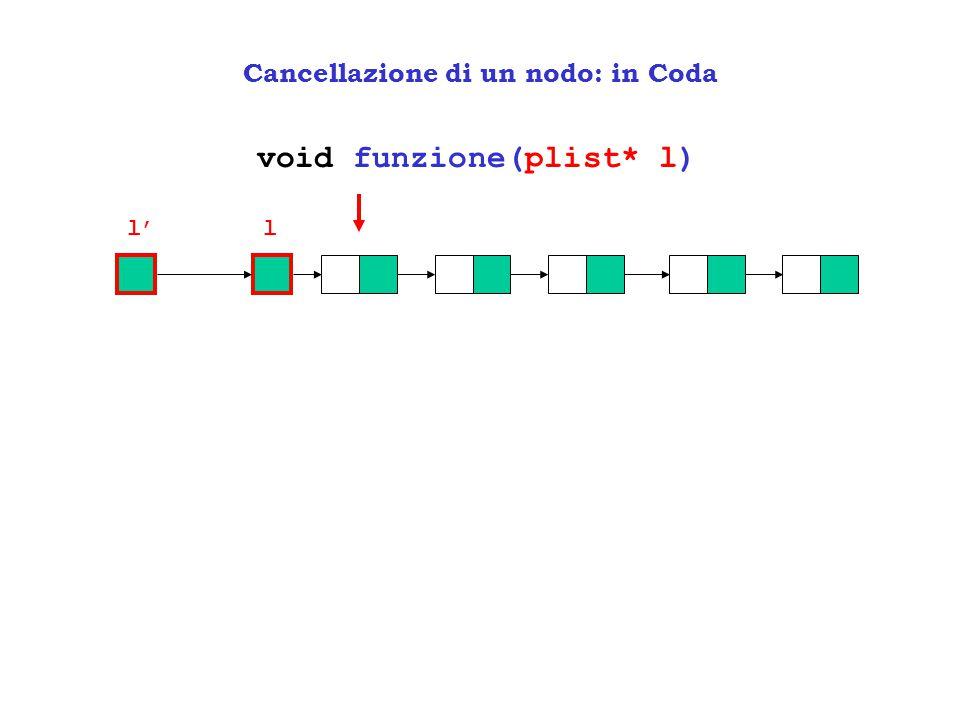 Cancellazione di un nodo: in Coda void funzione(plist* l) ll'