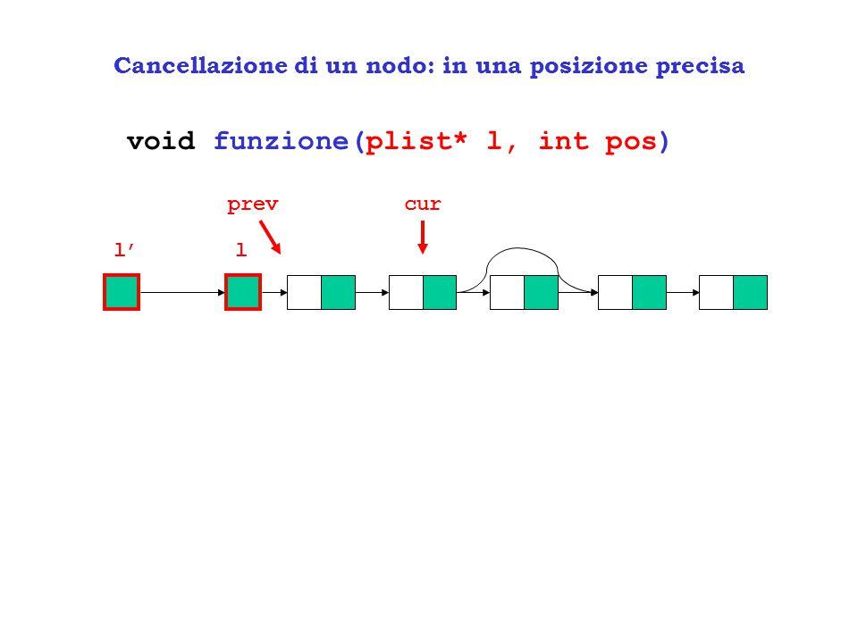 Cancellazione di un nodo: in una posizione precisa void funzione(plist* l, int pos) ll' prevcur