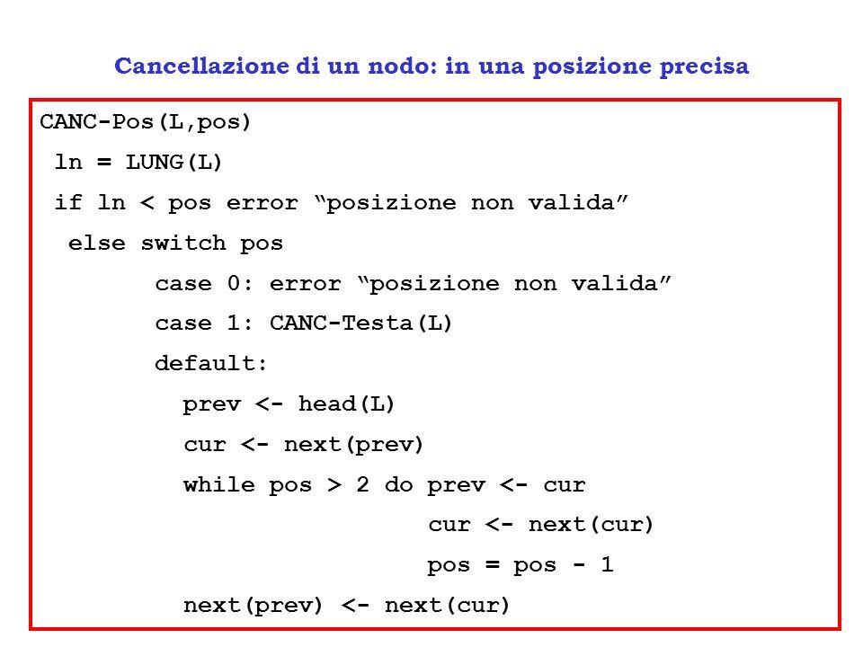 """Cancellazione di un nodo: in una posizione precisa CANC-Pos(L,pos) ln = LUNG(L) if ln < pos error """"posizione non valida"""" else switch pos case 0: error"""
