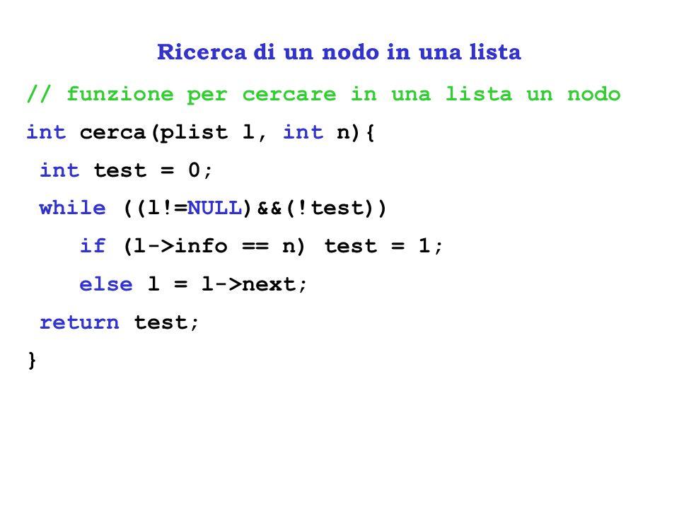 // funzione per cercare in una lista un nodo int cerca(plist l, int n){ int test = 0; while ((l!=NULL)&&(!test)) if (l->info == n) test = 1; else l =