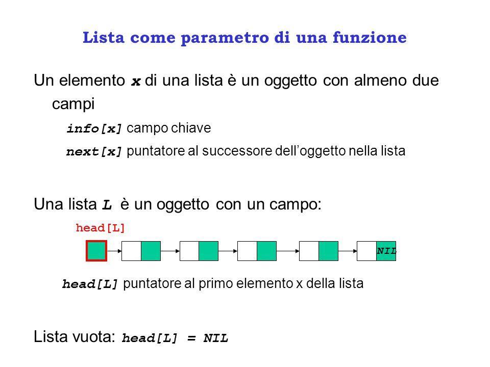 Lista come parametro di una funzione Un elemento x di una lista è un oggetto con almeno due campi info[x] campo chiave next[x] puntatore al successore
