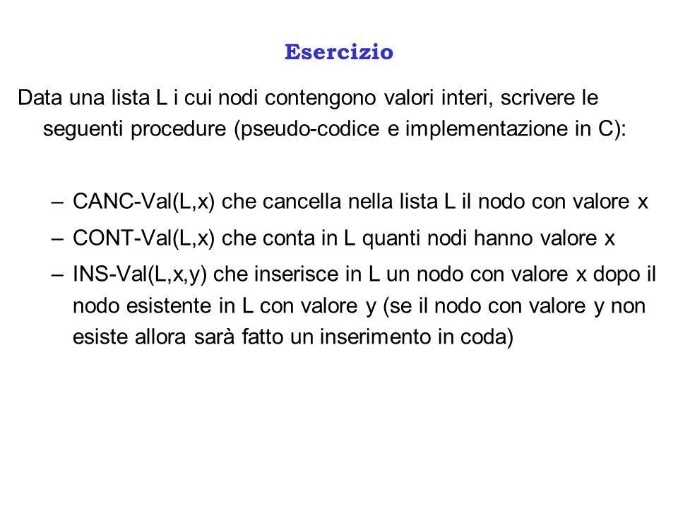 Esercizio Data una lista L i cui nodi contengono valori interi, scrivere le seguenti procedure (pseudo-codice e implementazione in C): –CANC-Val(L,x)