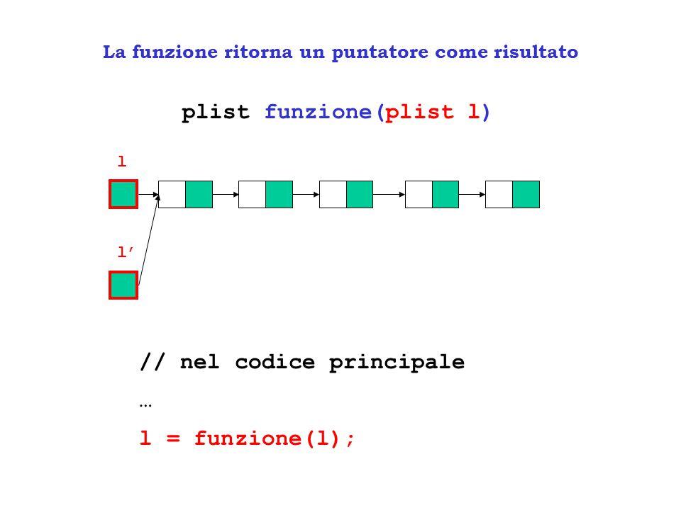 // funzione per cancellare inun alista un nodo in una data posizione void cancellaInPos(plist* l, int pos){ plist prev,cur; int ln = lungLista(*l); if (ln<pos) printf( La lunghezza della lista e minore della posizione fornita\n ); else switch(pos) { case 0: printf( Hai fornito una posizione non valida\n ); break; case 1: cancellaInTesta(l); break; default: prev = *l; cur=prev->next; while (pos>2){ prev = cur; cur = cur->next; pos--; } prev->next=cur->next; free(cur); } Cancellazione di un nodo: in una posizione precisa