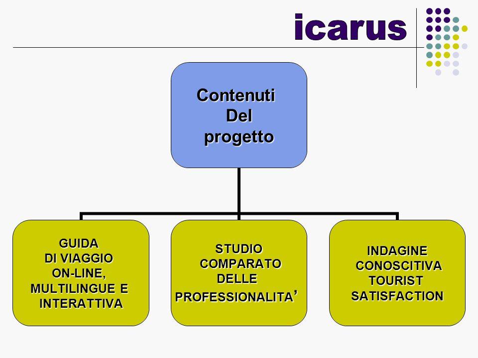 ContenutiDelprogetto GUIDA DI VIAGGIO ON-LINE, MULTILINGUE E INTERATTIVASTUDIO COMPARATO COMPARATODELLEPROFESSIONALITA'INDAGINE CONOSCITIVA CONOSCITIVATOURISTSATISFACTION
