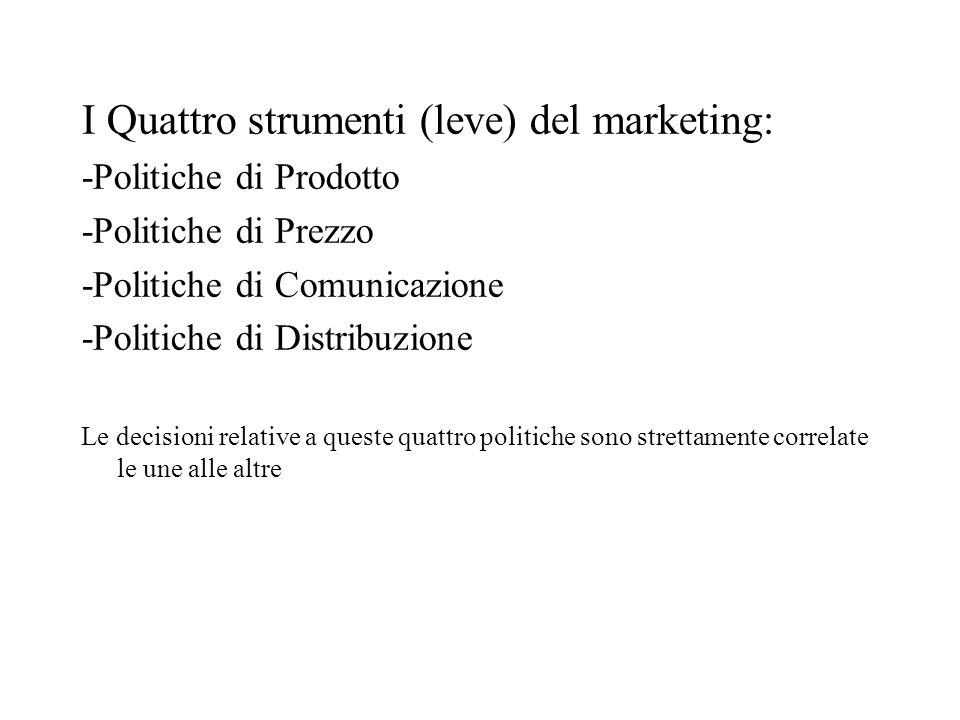 I Quattro strumenti (leve) del marketing: -Politiche di Prodotto -Politiche di Prezzo -Politiche di Comunicazione -Politiche di Distribuzione Le decisioni relative a queste quattro politiche sono strettamente correlate le une alle altre