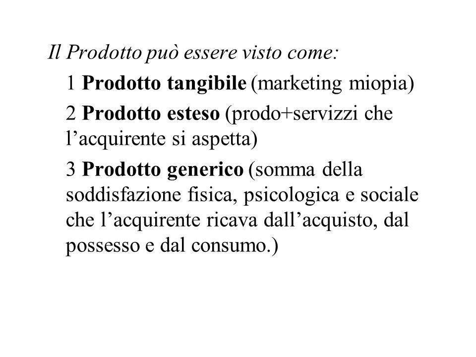 Il Prodotto può essere visto come: 1 Prodotto tangibile (marketing miopia) 2 Prodotto esteso (prodo+servizzi che l'acquirente si aspetta) 3 Prodotto generico (somma della soddisfazione fisica, psicologica e sociale che l'acquirente ricava dall'acquisto, dal possesso e dal consumo.)