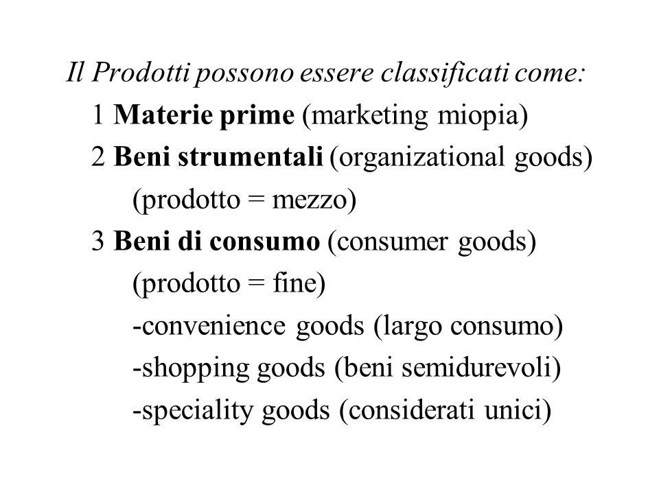 Il Prodotti possono essere classificati come: 1 Materie prime (marketing miopia) 2 Beni strumentali (organizational goods) (prodotto = mezzo) 3 Beni di consumo (consumer goods) (prodotto = fine) -convenience goods (largo consumo) -shopping goods (beni semidurevoli) -speciality goods (considerati unici)