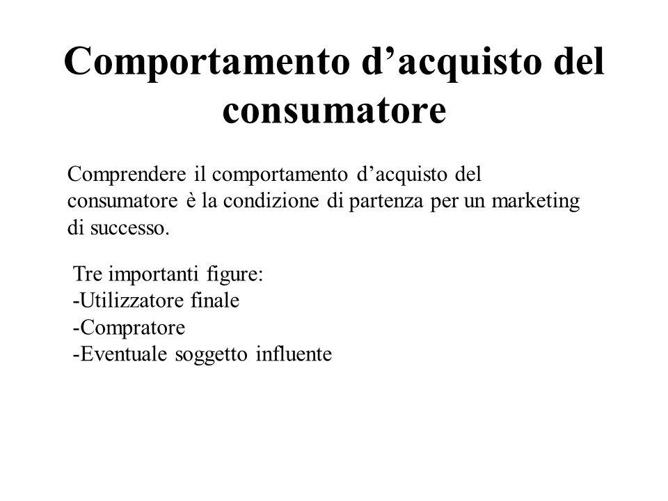 Comportamento d'acquisto del consumatore Comprendere il comportamento d'acquisto del consumatore è la condizione di partenza per un marketing di successo.