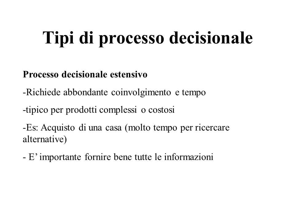 Tipi di processo decisionale Processo decisionale estensivo -Richiede abbondante coinvolgimento e tempo -tipico per prodotti complessi o costosi -Es: Acquisto di una casa (molto tempo per ricercare alternative) - E' importante fornire bene tutte le informazioni