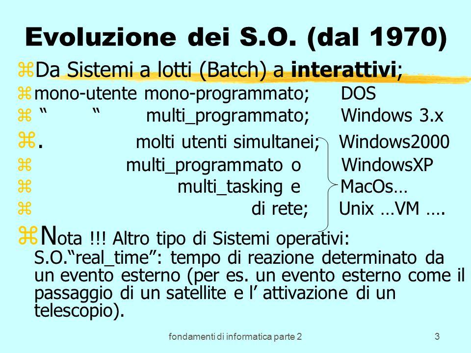 fondamenti di informatica parte 23 Evoluzione dei S.O.