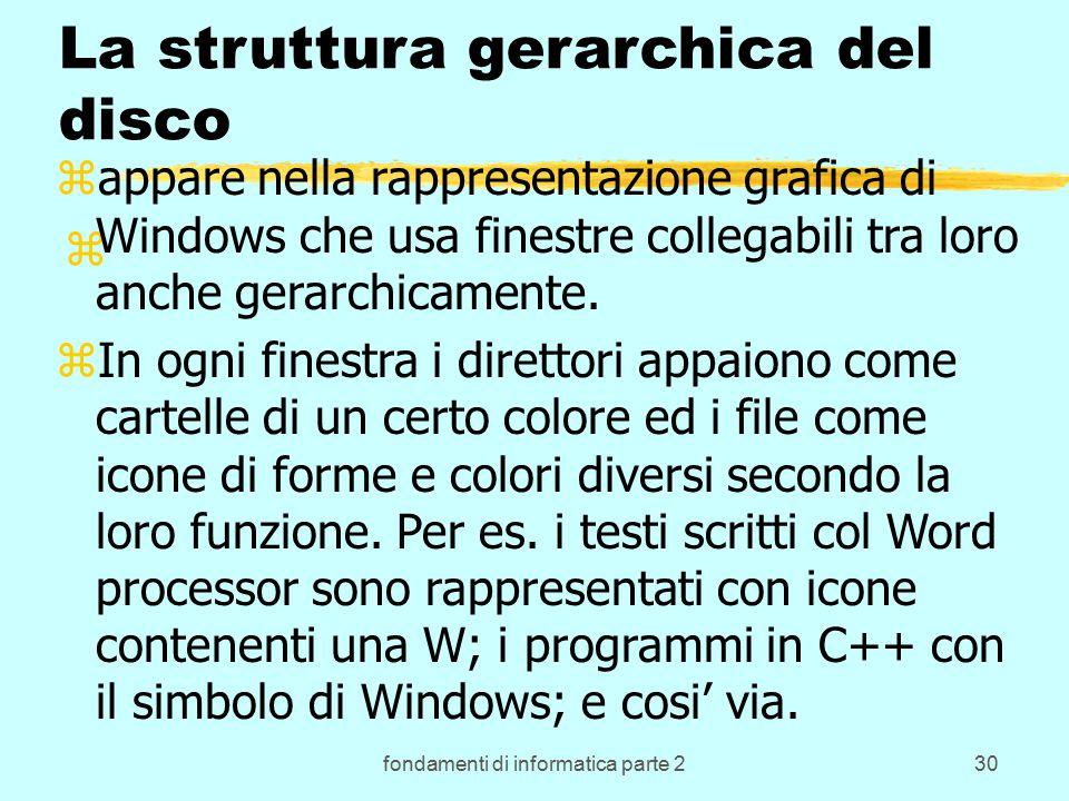 fondamenti di informatica parte 230 z La struttura gerarchica del disco zappare nella rappresentazione grafica di Windows che usa finestre collegabili tra loro anche gerarchicamente.