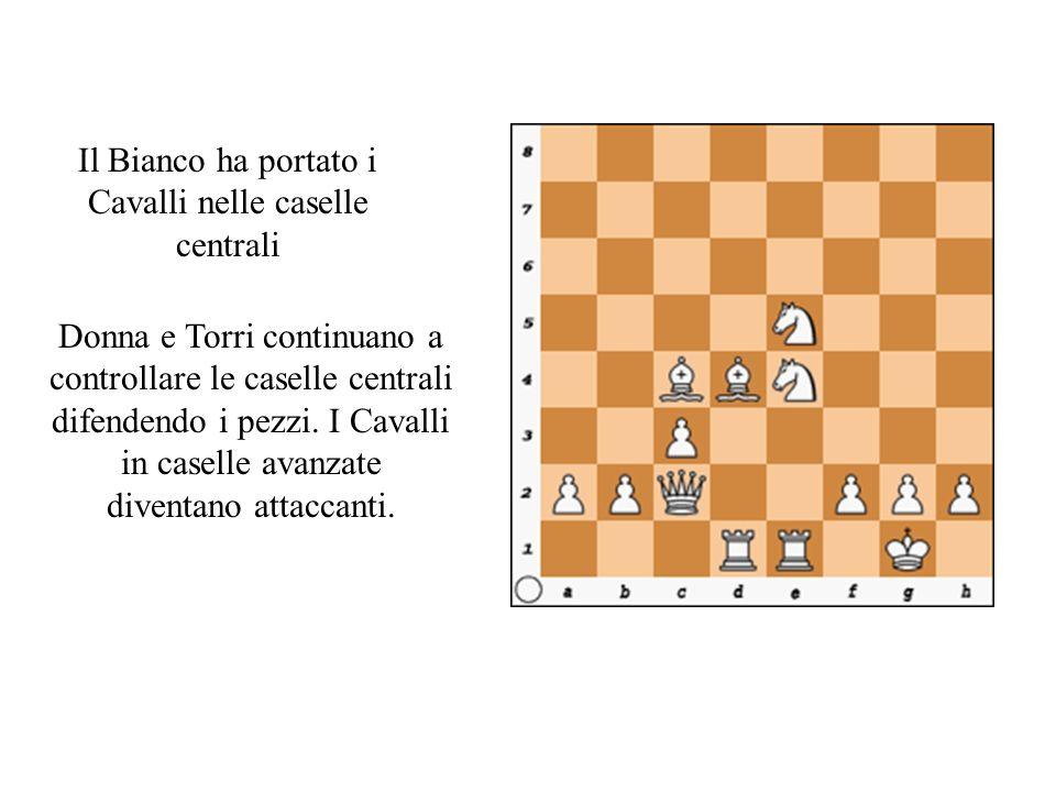 Il Bianco ha portato i Cavalli nelle caselle centrali Donna e Torri continuano a controllare le caselle centrali difendendo i pezzi.