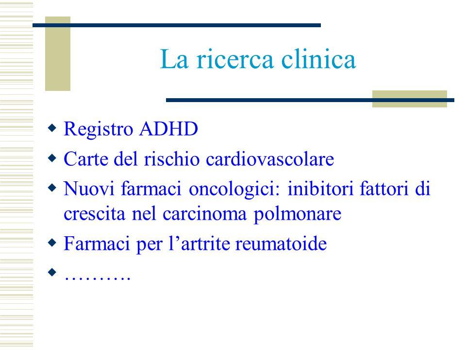 La ricerca clinica  Registro ADHD  Carte del rischio cardiovascolare  Nuovi farmaci oncologici: inibitori fattori di crescita nel carcinoma polmonare  Farmaci per l'artrite reumatoide  ……….