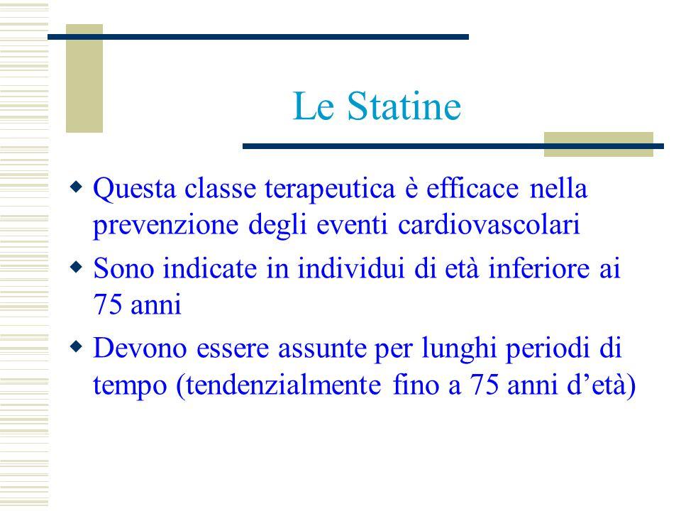 Probabilità cumulata di continuazione del trattamento con Statine (curva di sopravvivenza).