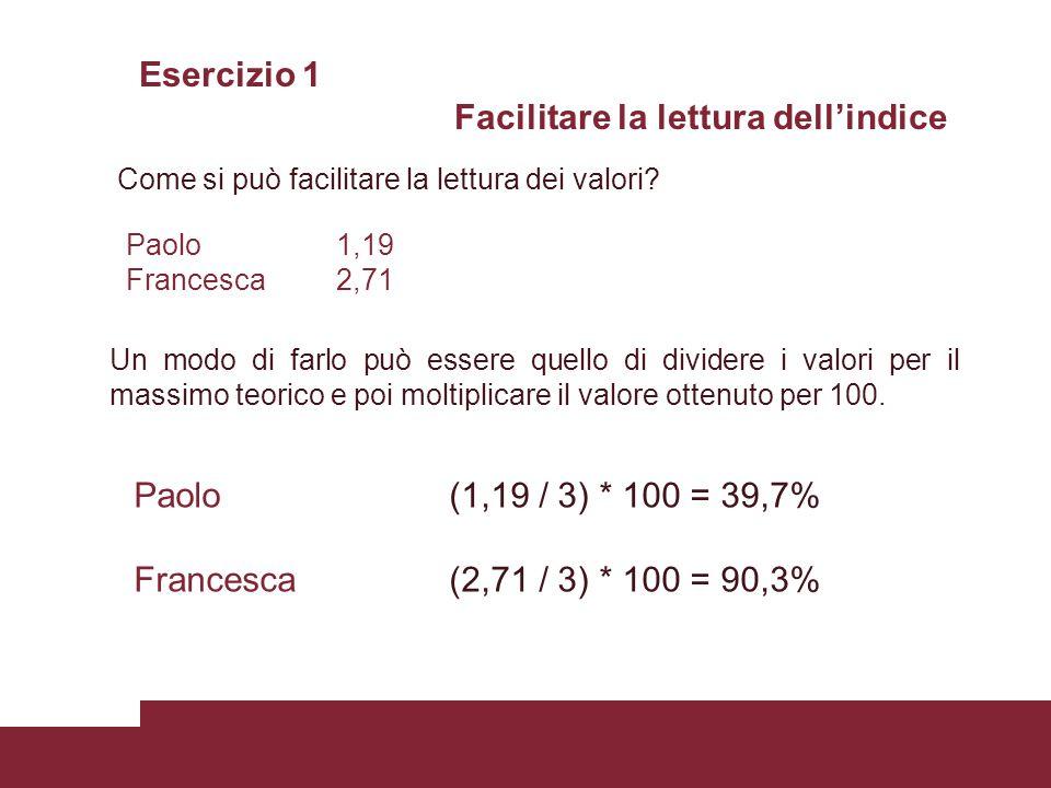 Esercizio 1 Facilitare la lettura dell'indice Paolo 1,19 Francesca 2,71 Come si può facilitare la lettura dei valori.
