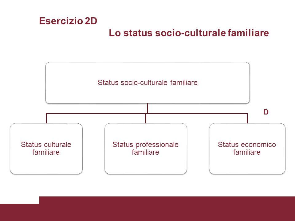 Esercizio 2D Lo status socio-culturale familiare Status socio-culturale familiare Status culturale familiare Status professionale familiare Status economico familiare D
