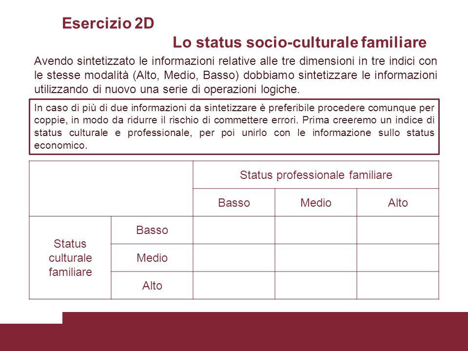 Esercizio 2D Lo status socio-culturale familiare Status professionale familiare BassoMedioAlto Status culturale familiare Basso Medio Alto Avendo sint