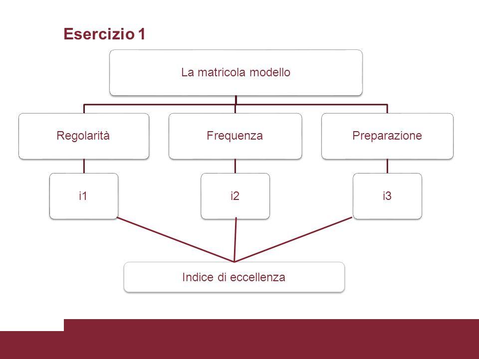 Esercizio 1 La matricola modelloRegolaritài1Frequenzai2Preparazionei3 Indice di eccellenza