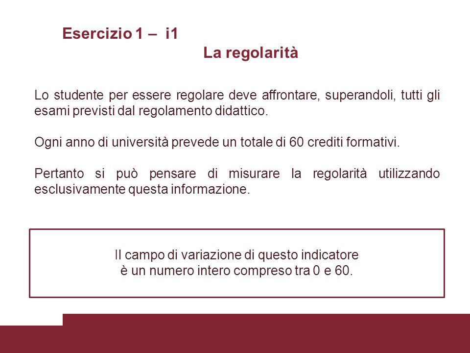 Esercizio 1 – i1 La regolarità Lo studente per essere regolare deve affrontare, superandoli, tutti gli esami previsti dal regolamento didattico. Ogni