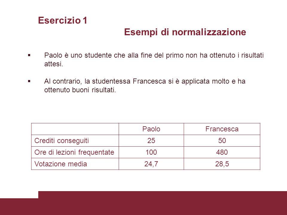 Esercizio 1 Esempi di normalizzazione  Paolo è uno studente che alla fine del primo non ha ottenuto i risultati attesi.  Al contrario, la studentess