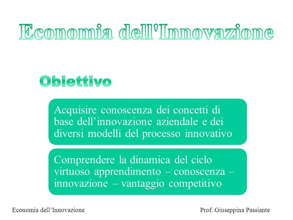 Economia dell'InnovazioneProf. Giuseppina Passiante Acquisire conoscenza dei concetti di base dell'innovazione aziendale e dei diversi modelli del pro