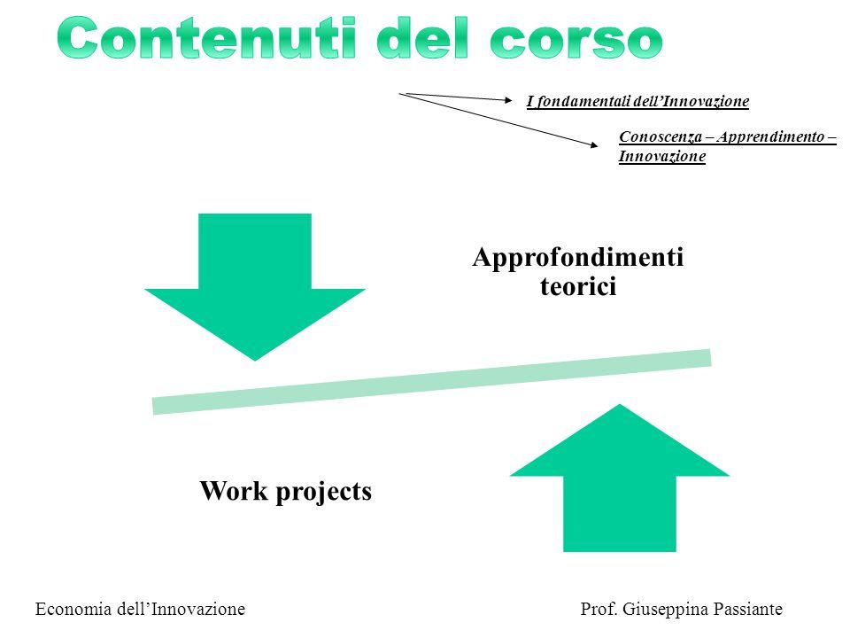 Economia dell'InnovazioneProf. Giuseppina Passiante I fondamentali dell'Innovazione Conoscenza – Apprendimento – Innovazione Approfondimenti teorici W