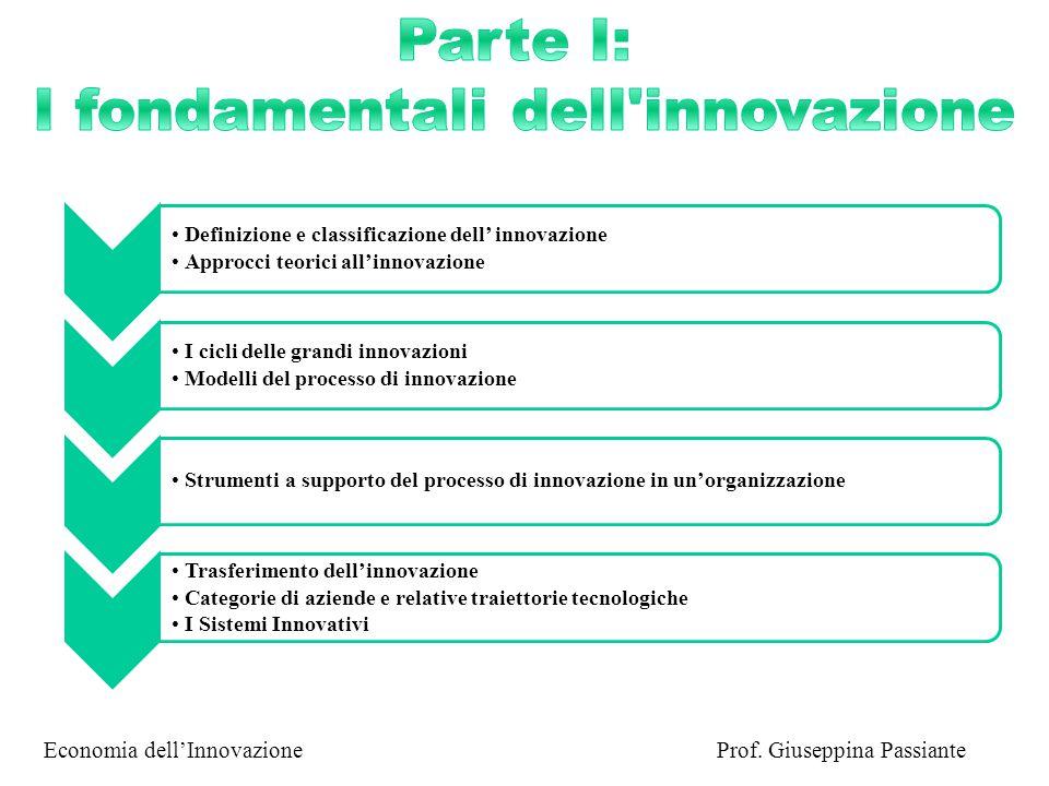 Economia dell'InnovazioneProf. Giuseppina Passiante Definizione e classificazione dell' innovazione Approcci teorici all'innovazione I cicli delle gra