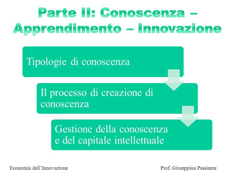 Economia dell'InnovazioneProf. Giuseppina Passiante Tipologie di conoscenza Il processo di creazione di conoscenza Gestione della conoscenza e del cap