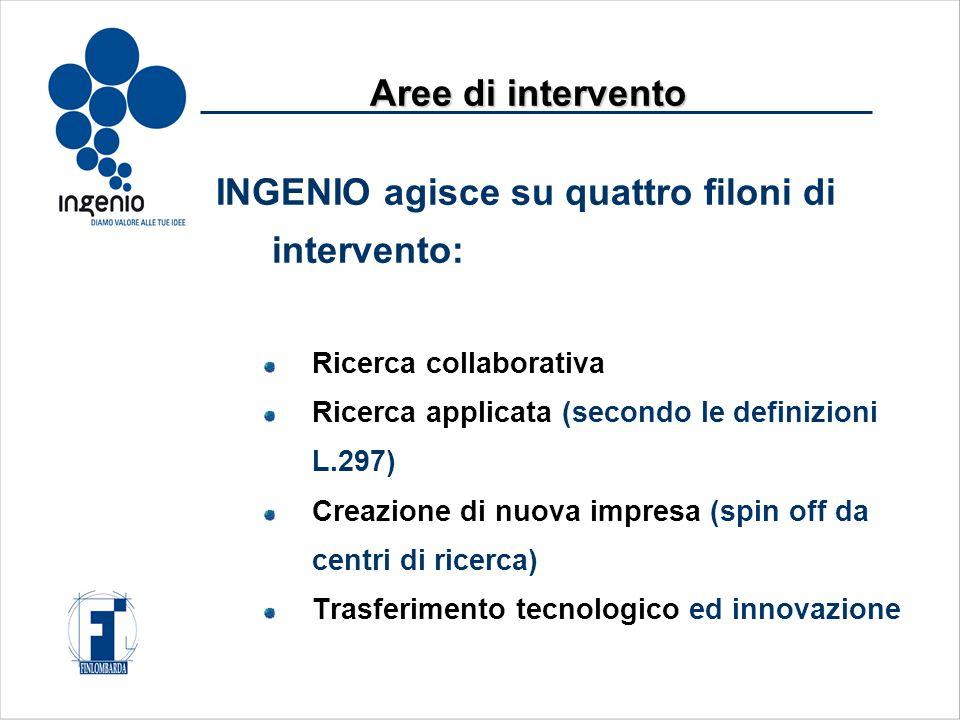 INGENIO agisce su quattro filoni di intervento: Ricerca collaborativa Ricerca applicata (secondo le definizioni L.297) Creazione di nuova impresa (spin off da centri di ricerca) Trasferimento tecnologico ed innovazione Aree di intervento