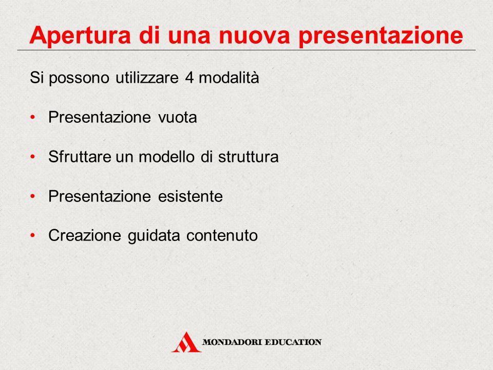 Apertura di una nuova presentazione Si possono utilizzare 4 modalità Presentazione vuota Sfruttare un modello di struttura Presentazione esistente Creazione guidata contenuto