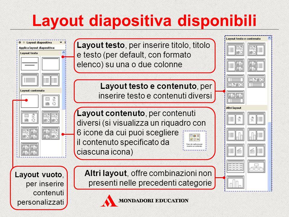 Layout diapositiva disponibili Layout testo, per inserire titolo, titolo e testo (per default, con formato elenco) su una o due colonne Layout contenu