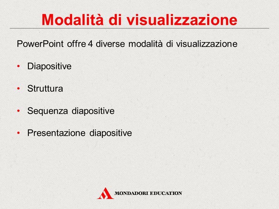 Modalità di visualizzazione PowerPoint offre 4 diverse modalità di visualizzazione Diapositive Struttura Sequenza diapositive Presentazione diapositiv