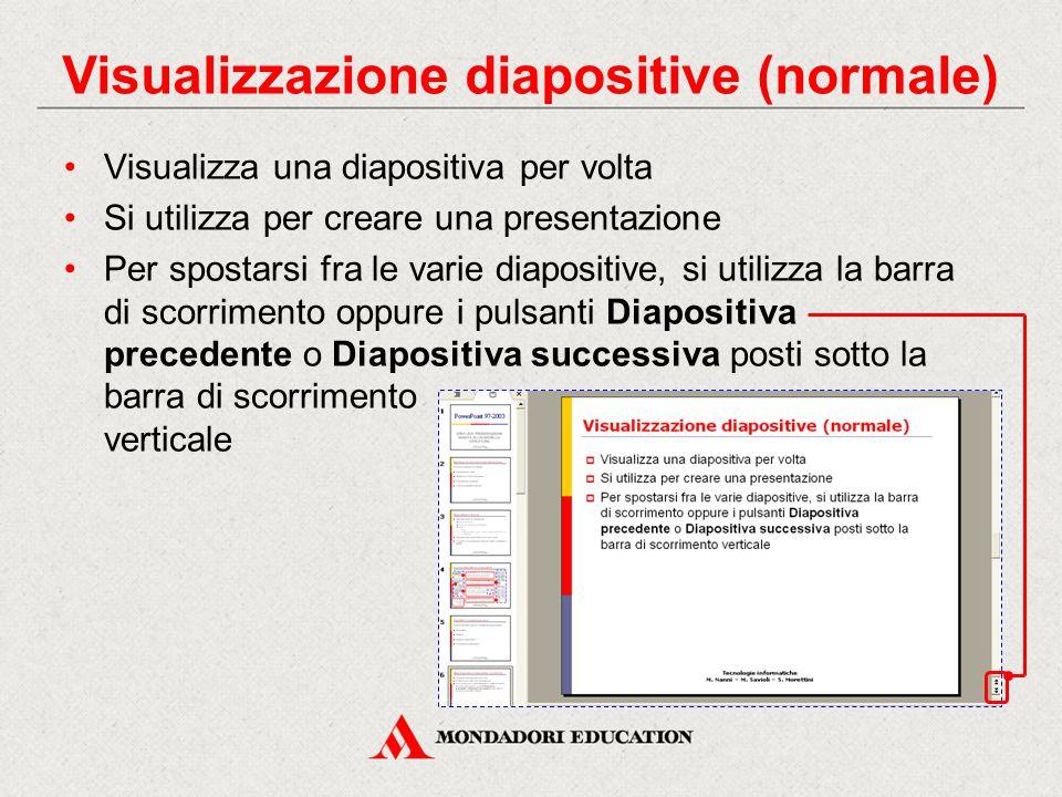 Visualizzazione diapositive (normale) Visualizza una diapositiva per volta Si utilizza per creare una presentazione Per spostarsi fra le varie diaposi