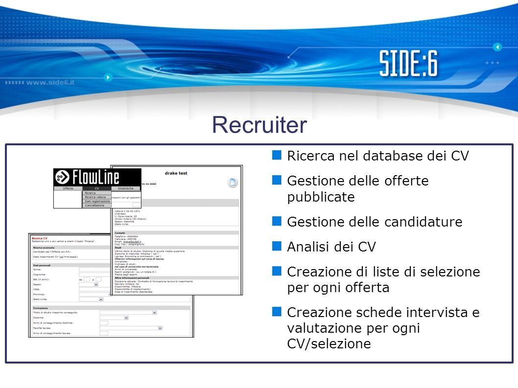 Recruiter Ricerca nel database dei CV Gestione delle offerte pubblicate Gestione delle candidature Analisi dei CV Creazione di liste di selezione per ogni offerta Creazione schede intervista e valutazione per ogni CV/selezione
