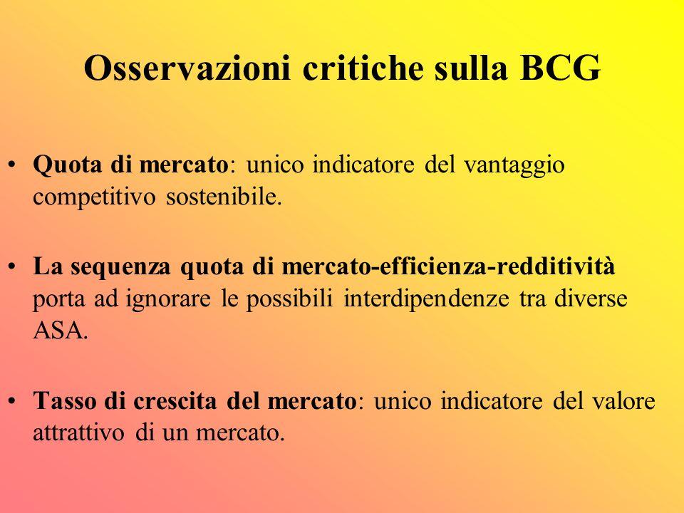BCG: valutazione delle ASA L'impresa deve valutare se il portafoglio è equilibrato. L'impresa dovrà assegnare un obiettivo a ciascuna ASA e determinar