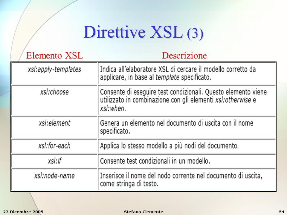22 Dicembre 2005Stefano Clemente54 Direttive XSL (3) Elemento XSLDescrizione